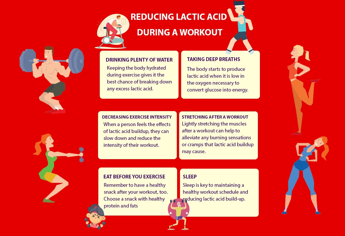 Get Rid of Lactic Acid in the Muscles